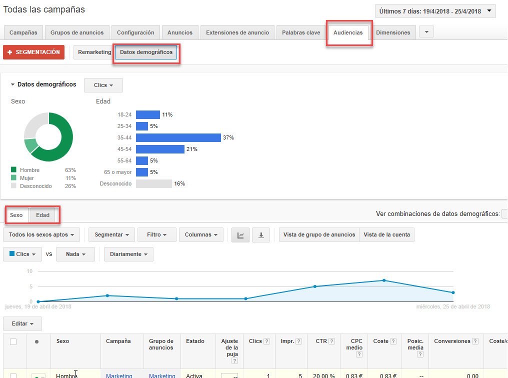 versiones google adwords