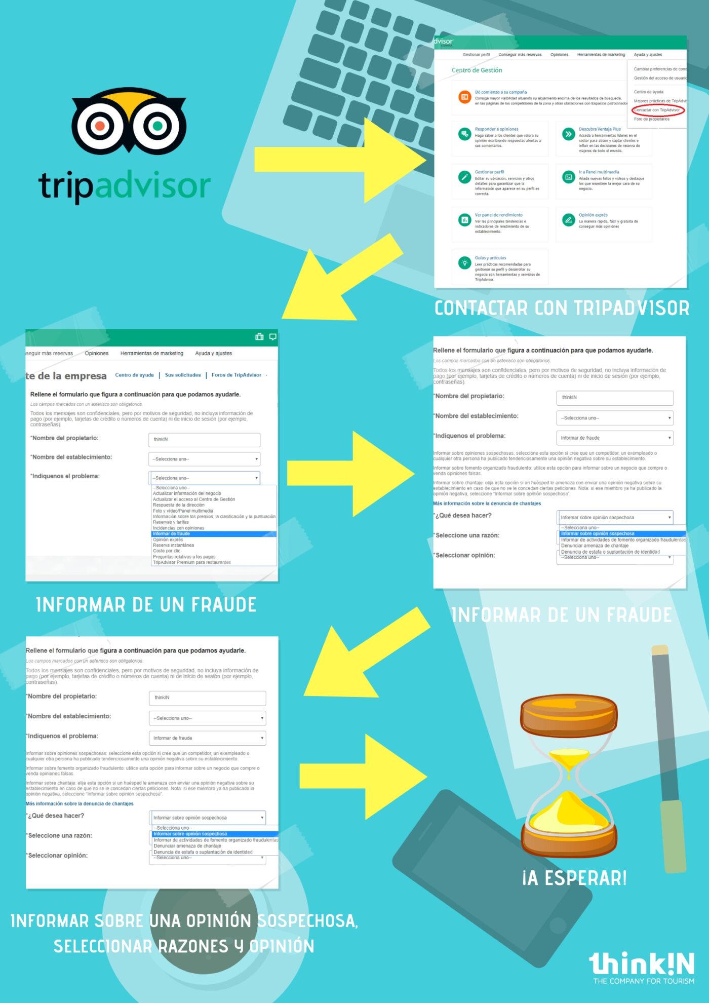 infografía-reseña-falsa-tripadvisor
